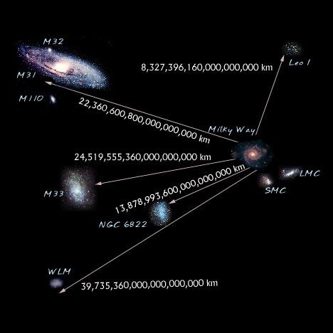 Resultado de imagen de el hipotético bosón de Hungría es tan ligero, con un peso de sólo 34 veces el peso del electrón,